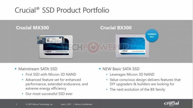 Crucial BX300 - nowa generacja niedrogich dysków SSD [2]