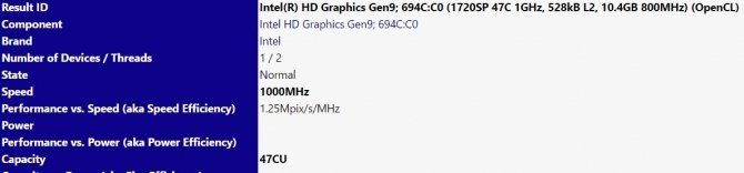 Dostrzeżono próbki inżynieryjne nowych układów AMD i Intela [2]