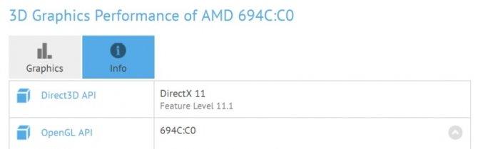 Dostrzeżono próbki inżynieryjne nowych układów AMD i Intela [3]
