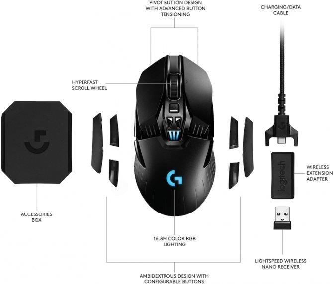 Logitech G903, G703 i Powerplay - bezprzewodowy zawrót głowy [3]