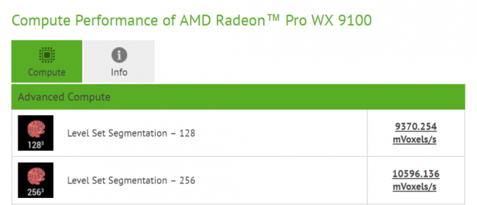 AMD przygotowuje kartę Radeon Pro WX 9100 z rdzeniem Vega [2]
