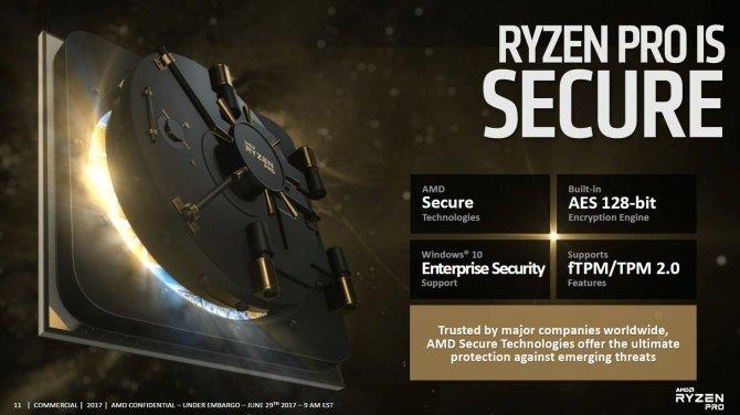 AMD Ryzen PRO - oficjalna zapowiedź procesorów dla firm [2]