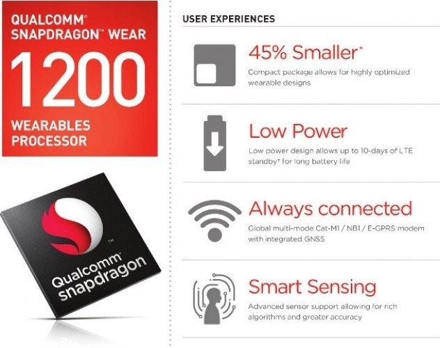Premiera Qualcomm Snapdragon 450 i Snapdragon Wear 1200 [1]