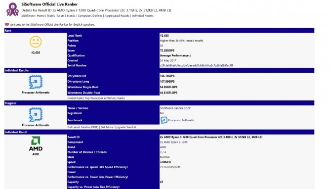 AMD Ryzen 3 1200 będzie miał wydajność Intel Core i5-3570K? [1]