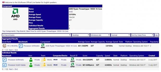 AMD Ryzen Threadripper 1950X - kolejne wyniki wydajności [3]