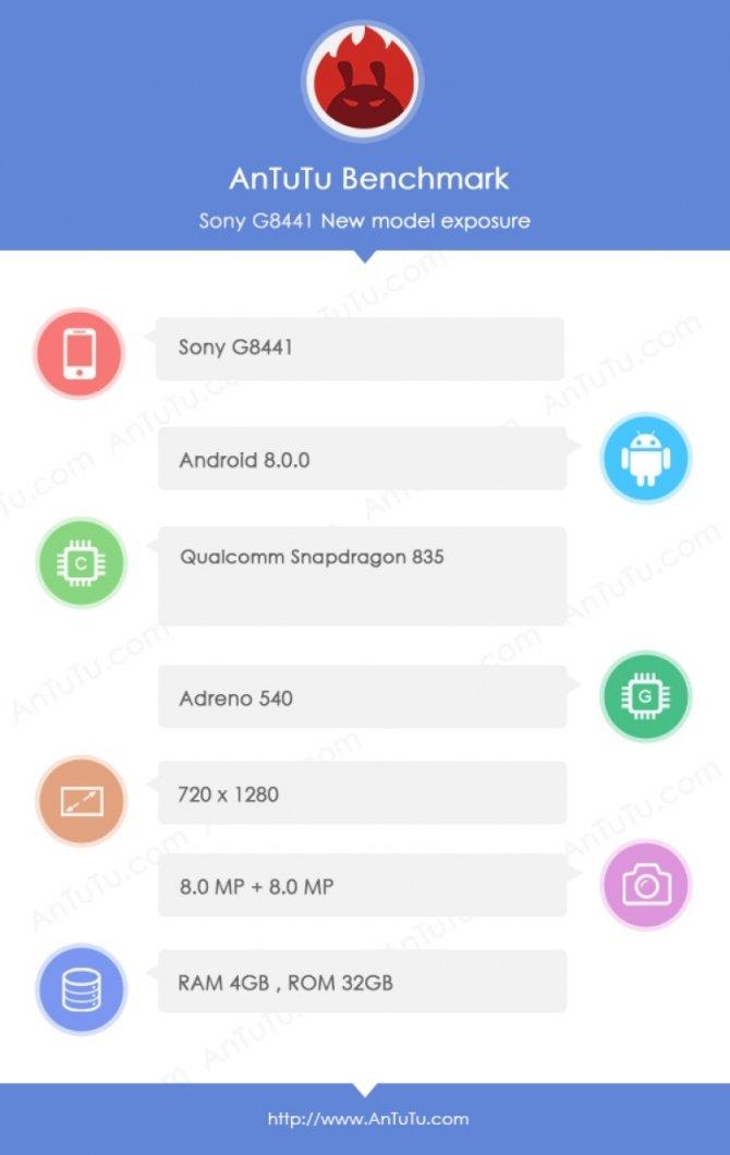 Sony Xperia XZ1 Compact - niewielki flagowiec nadchodzi [2]