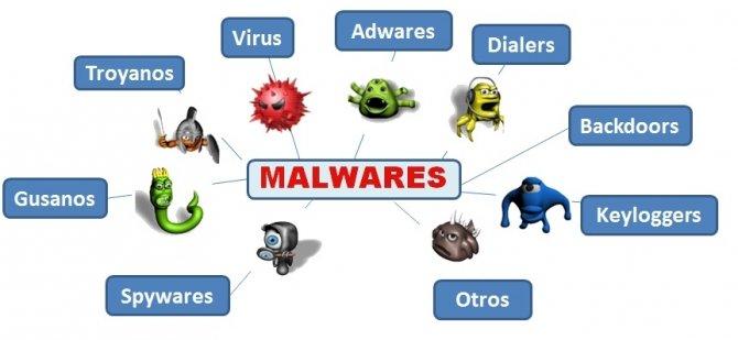 Zwiększona ilość malware na Linuksie i macOS w 2016 roku [3]