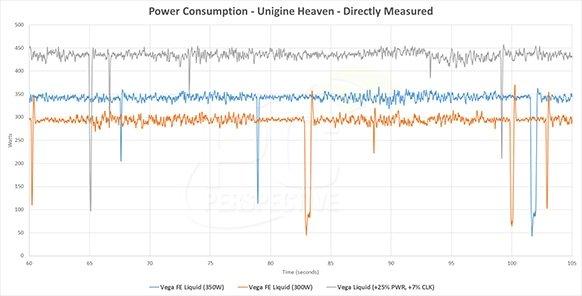 Radeon Vega Frontier Edition - wyniki wersji chłodzonej ciec [5]