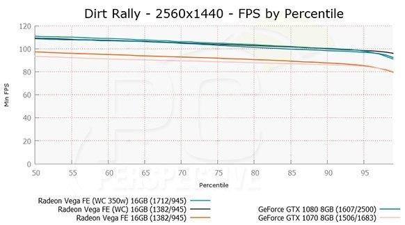 Radeon Vega Frontier Edition - wyniki wersji chłodzonej ciec [6]