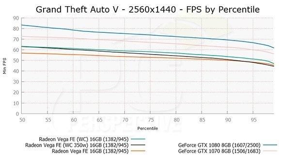 Radeon Vega Frontier Edition - wyniki wersji chłodzonej ciec [8]