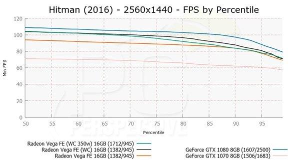 Radeon Vega Frontier Edition - wyniki wersji chłodzonej ciec [9]