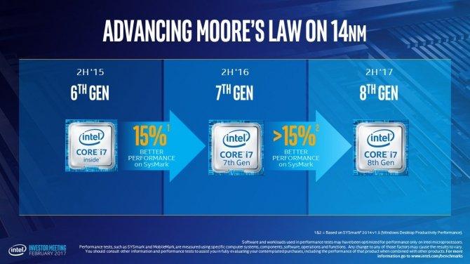 Intel Core i5-8250U dwukrotnie wydajniejszy od Core i5-7200U [2]