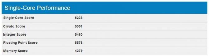 Wczesna wersja chipu Intel Core i9-7960X w GeekBench 4.0 [3]