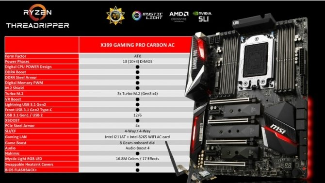 Specyfikacja płyty głównej MSI X399 Gaming Pro Carbon AC [3]