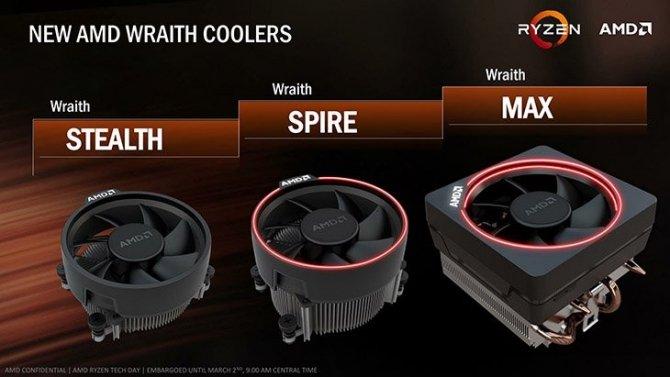 AMD rozpoczyna sprzedaż chłodzenia Wraith Max [1]