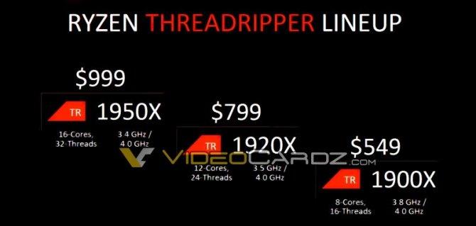 AMD Ryzen Threadripper 1900X - poznaliśmy nowy procesor HEDT [1]