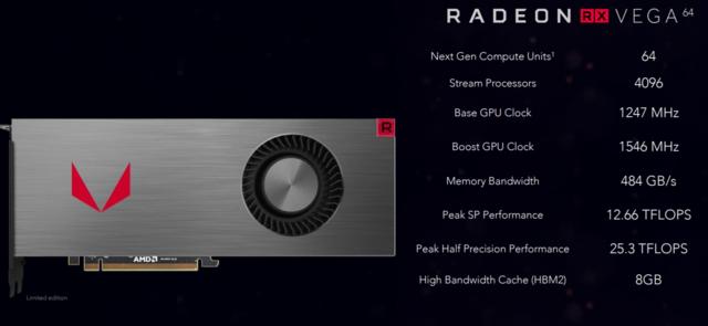 Radeon RX Vega - premiera, specyfikacja, ceny, dostępność [11]