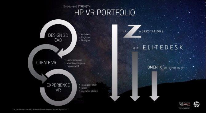 HP zaprezentował nowe pomysły związane z technologią VR [1]