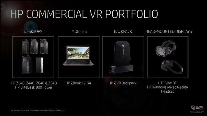 HP zaprezentował nowe pomysły związane z technologią VR [2]