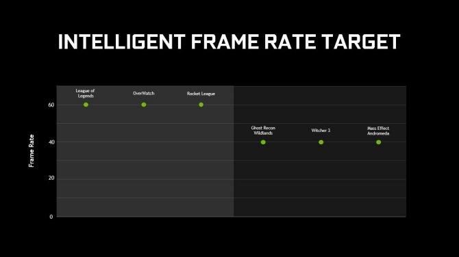 NVIDIA oficjalnie prezentuje tryb WhisperMode dla laptopów [3]