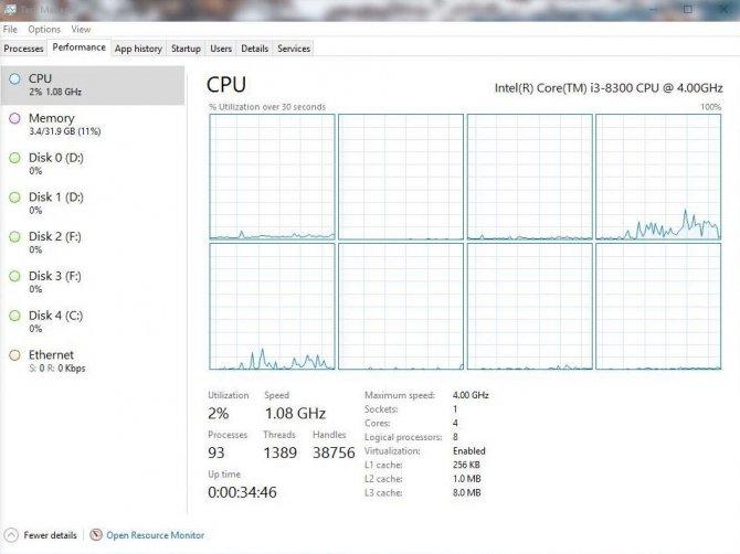Procesor Intel Core i3-8300 z czterema rdzeniami i 8 wątkami [2]