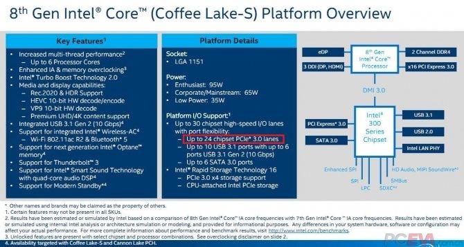 Intel Coffee Lake - szczegóły dotyczące nowej platformy [2]