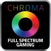 Razer Chroma HDK - zestaw pasków LED w kosmicznej cenie