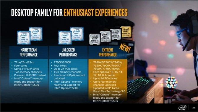 Intel Core X - data premiery i specyfikacja nowych procesoró [3]