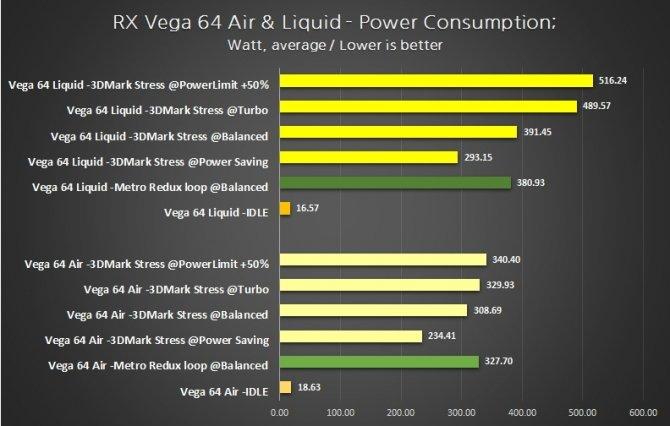 Radeon RX Vega 64 - wyniki wydajności w 3DMark i grach [4]
