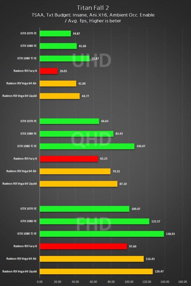 Radeon RX Vega 64 - wyniki wydajności w 3DMark i grach [8]