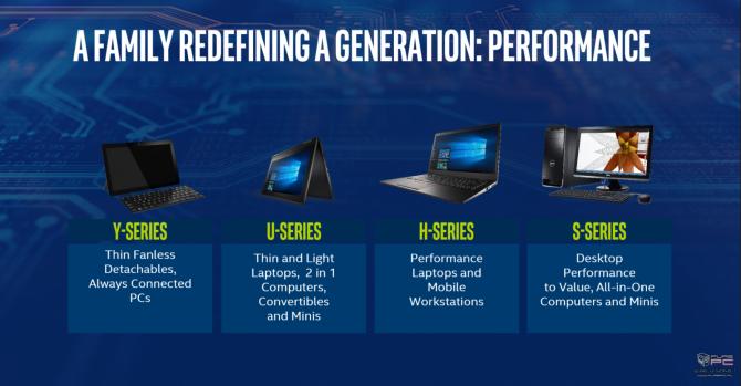 Intel prezentuje niskonapięciowe procesory Kaby Lake Refresh [2]