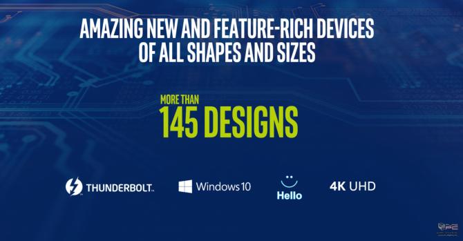 Intel prezentuje niskonapięciowe procesory Kaby Lake Refresh [13]