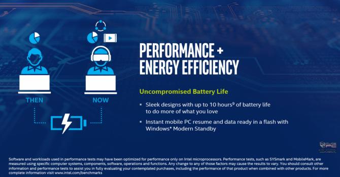 Intel prezentuje niskonapięciowe procesory Kaby Lake Refresh [10]