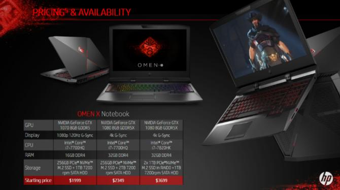 OMEN X by HP- najmocniejszy laptop amerykańskiego producenta [11]