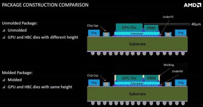 Rdzenie AMD Vega 10 rzeczywiście występują w różnych wersjac [2]