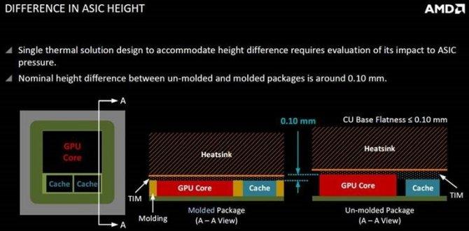 Rdzenie AMD Vega 10 rzeczywiście występują w różnych wersjac [4]