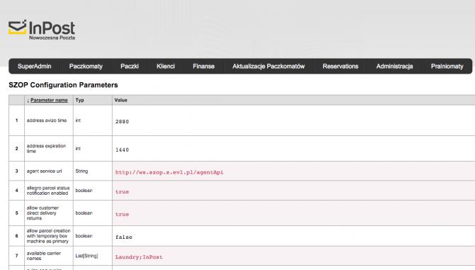 Dotkliwy atak na InPost - wyciek danych ponad 50 tys. osób [4]