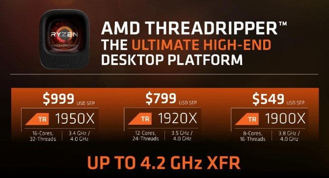 AMD Ryzen Threadripper 1900X - debiutuje nowy chip HEDT [2]