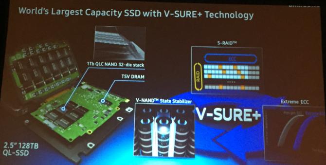 Samsung 970 i 980 - nowe dyski SSD NVMe i prototyp QLC NAND [1]