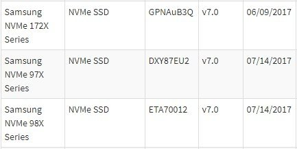 Samsung 970 i 980 - nowe dyski SSD NVMe i prototyp QLC NAND [2]