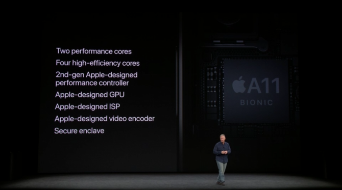 iPhone 8 i iPhone X oficjalnie zaprezentowane przez Apple [27]