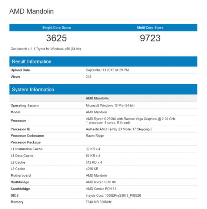 APU AMD Ryzen 5 2500U - Nowe informacje dotyczące wydajności [2]