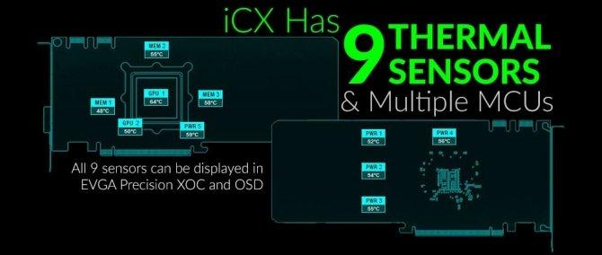 EVGA GTX 1080 Ti FTW3 ELITE - Niereferenty z GDDR5X 12 GHz [3]