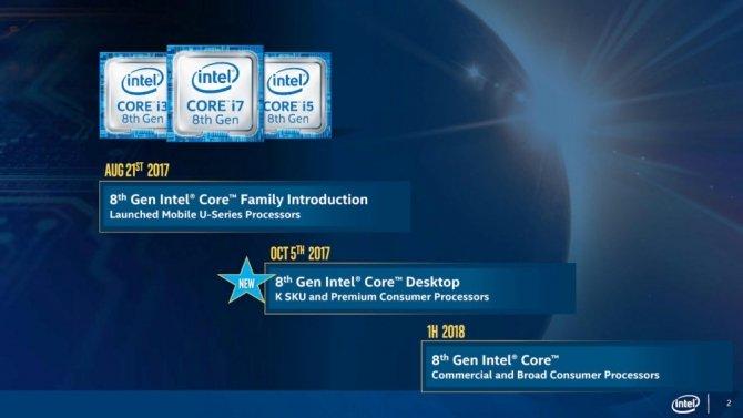 Intel Coffee Lake-S - oficjalne informacje o nowych CPU [3]
