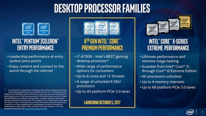 Intel Coffee Lake-S - oficjalne informacje o nowych CPU [4]