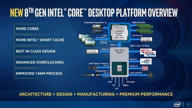 Intel Coffee Lake-S - oficjalne informacje o nowych CPU [5]