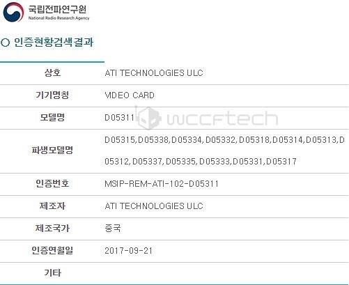 AMD przygotowuje nowe karty graficzne z rdzeniem Vega 11 [2]