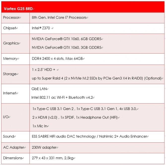 MSI Vortex G25 z 6-rdzeniowymi procesorami Intel Coffee Lake [3]