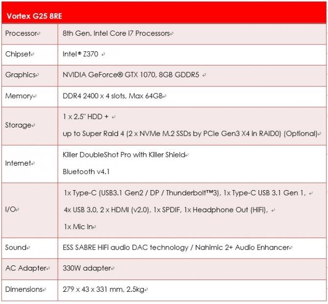 MSI Vortex G25 z 6-rdzeniowymi procesorami Intel Coffee Lake [4]