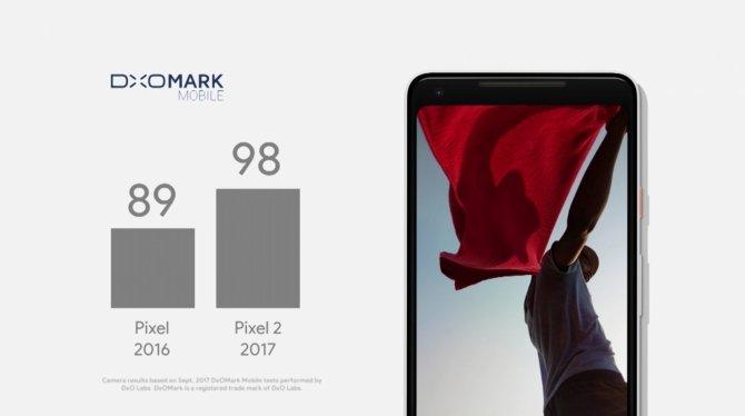 Google Pixel 2 i Pixel 2 XL oficjalnie zaprezentowane [3]